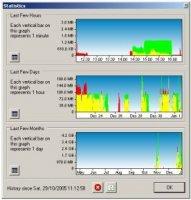 Bitmeter
