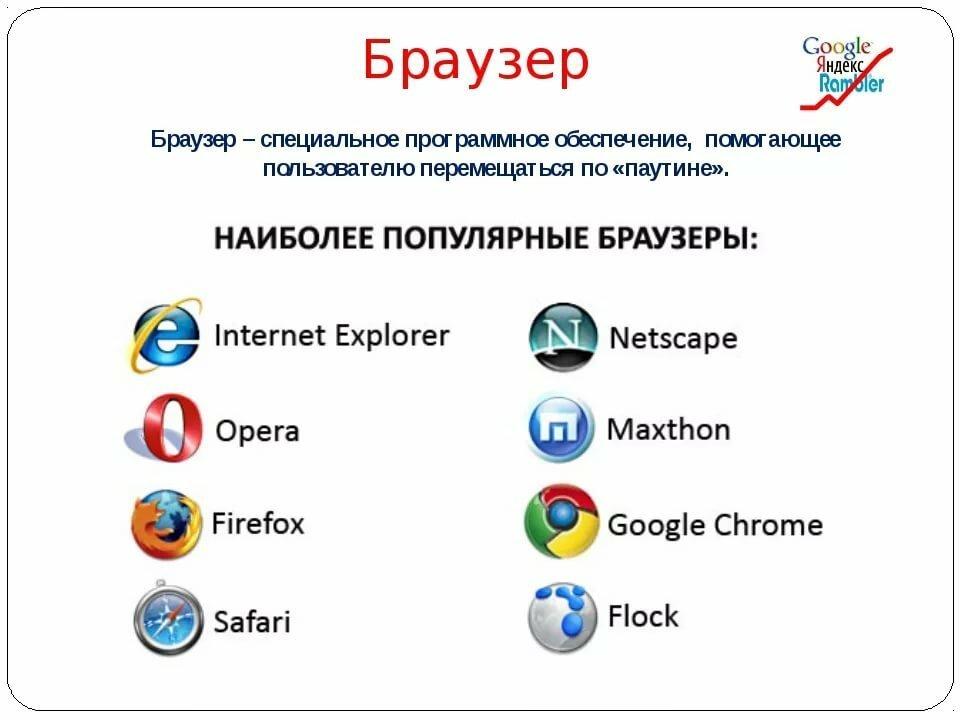 Какие есть браузеры с тором hyrda tor browser скачать бесплатно на русском mac os гирда